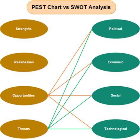List of Best MBA Dissertation Topics - SlideShare